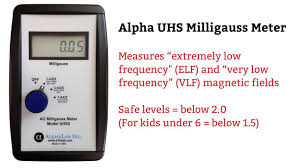 EMF / RF Meters - How to test for Wireless Radiation, Magnetic